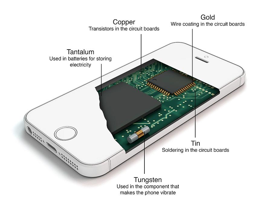 How Can An iPhone Vibrate Without Tungsten?