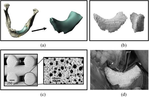3D-printing-of-ceramics