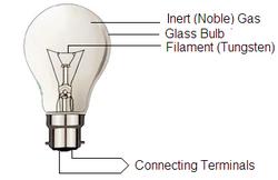 Incandescent-lamp