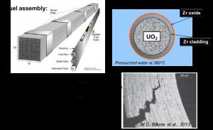 Hydrogen Pickup Measurements in Zirconium Alloys
