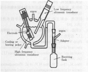 iron-powder-device