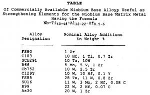 niobium-based-alloy