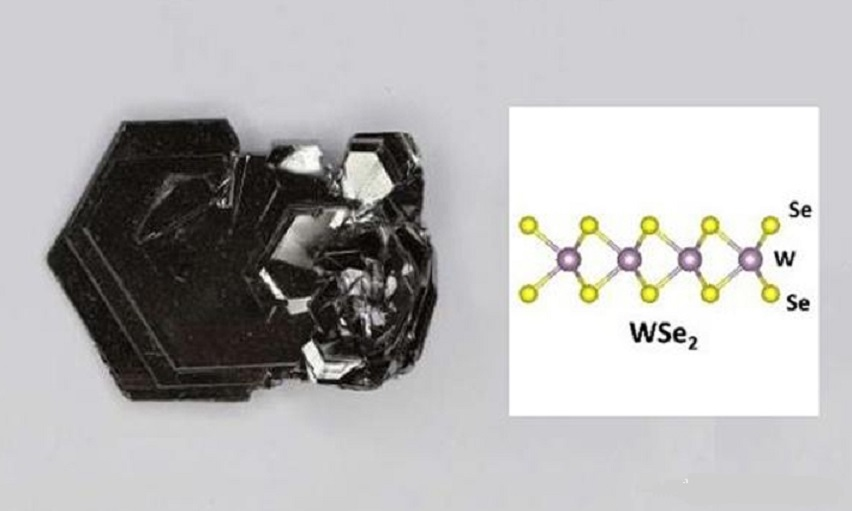 Properties and Uses of Tungsten Diselenide (WSe2)